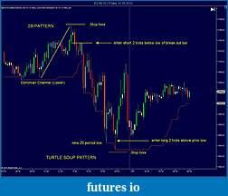 Trading 2B pattern-es-06-10-15-min-31_05_2010.jpg