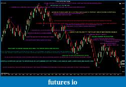 Reading Price Action-es-09-09-08_28_2009-4-range-rpa082909.jpg