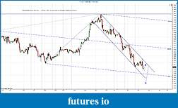 zb daily-zb-09-14-60-min-6_4_2014-cleanup-chart.jpg