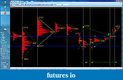Price Forecasting with chaos-cif605.jpg
