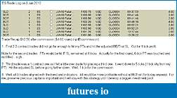 Beth's Journey to Make Her Millions-es-trade-log-3-jun.jpg