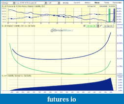 Selling Options on Futures?-capture.png