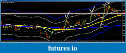 Need somewhere to post my thoughts,-dax-chart-69.jpg
