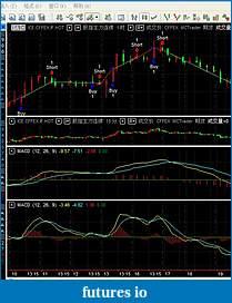 Same strategy, same asset, two different timeframes ?-qq-20140622130409.jpg