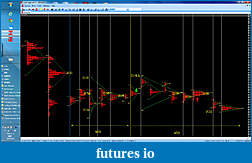 Price Forecasting with chaos-cif623.jpg