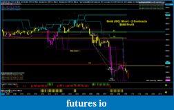 Click image for larger version  Name:Gold Short 5-30-14.PNG Views:225 Size:111.7 KB ID:149548