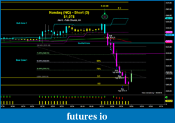 Flux Capacitor - by Back to the Future-nq-short-trade-4-4-14.png