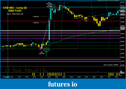 Click image for larger version  Name:CAD Long Trade 4-4-14.PNG Views:106 Size:81.2 KB ID:149553