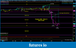 Click image for larger version  Name:Copper Short 6-18-14.PNG Views:86 Size:92.5 KB ID:149554