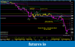 Flux Capacitor - by Back to the Future-crude-short-trades-5-28-14.png