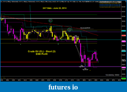 Click image for larger version  Name:Crude Short 6-23-14.PNG Views:68 Size:87.7 KB ID:149571