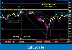 Click image for larger version  Name:GC Short Trade 3 - 3-31-14.JPG Views:44 Size:330.8 KB ID:149575