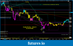 Click image for larger version  Name:Crude Short 5-15-14 - $1310 Profit.PNG Views:46 Size:139.9 KB ID:149576