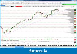 DTs Pre Market Prep-es-140624.png