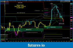 Flux Capacitor - by Back to the Future-gold-trade-6-24-14.png
