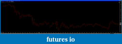 Trading mini euro ( E7) or micro euro (M6E) currency futures ???-6e-vs-m6e-best-bid-ask-overlay-1min.png