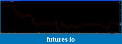 Trading mini euro ( E7) or micro euro (M6E) currency futures ???-6e-vs-m6e-best-bid-ask-overlay-1min.png