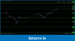 EURUSD 6E Euro-eurusd-m5-international-capital-markets-2.png