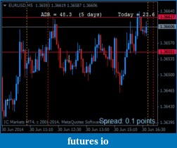EURUSD 6E Euro-eurusd-m5-international-capital-markets.png
