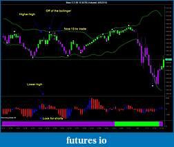 Post your favorite Divergence ind. here-main-es-06-10-6765-volume-6_6_2010.jpg