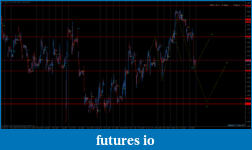 EURUSD 6E Euro-eurusd-h1-international-capital-markets-2.png