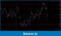 EURUSD 6E Euro-eurusd-h1-international-capital-markets-2.png