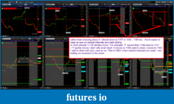 Trading With Supply and Demand-2014-07-10_1730_mkt__internals.png