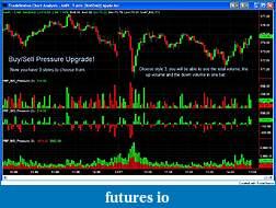 Volume histogram with Buy n Sell volume-buy_sell_pressure_-_2.jpg