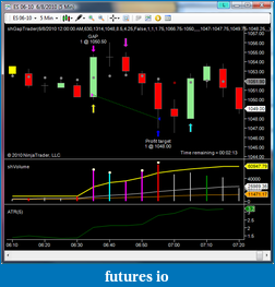 shodson's Trading Journal-20100608-es-gap-win.png