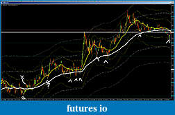 Need somewhere to post my thoughts,-dax-monday-14.jpg