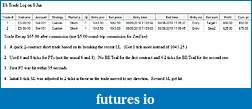 Beth's Journey to Make Her Millions-es-trade-log-8-jun-2010.jpg