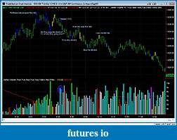 How to use volume in your trading-20090828-es-699-better-volume-examples.jpg