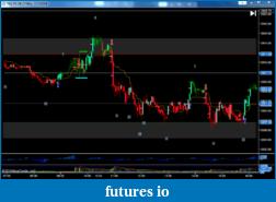 Webinar: Trading the Chop using Jigsaw Trading Tools-nq_july_7th_001.png