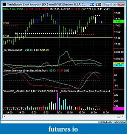 How to use volume in your trading-20090831-skx-breakout-long.jpg