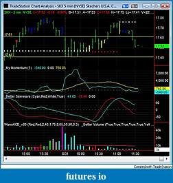 How to use volume in your trading-20090831-skx-breakout-long-failure.jpg