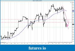 Thoughts behind trading patterns-lines-nq-09-14-60-min-8_1_2014.jpg