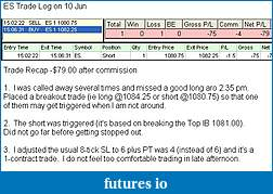Beth's Journey to Make Her Millions-es-trade-log-10-jun.jpg