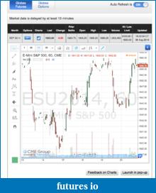 Ninjatrader 7 - strange Market Replay behavior / data-cme.png