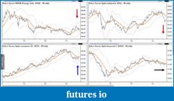 COMMON SENSE-2014-08-24_1106_sectors.png