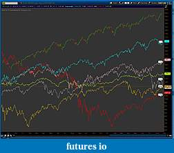 Click image for larger version  Name:Seasonality TOS.JPG Views:108 Size:132.2 KB ID:154109