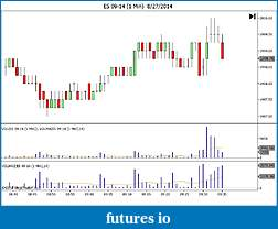 convert the volume to the average volume-es-09-14-1-min-8_27_2014.jpg