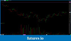Clarify confusion regarding futures trading months and number of back months-qgcf14-daily-6-41881.47.png