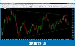 CL Crude-nalysis-clv14-weekly-trendlines.png