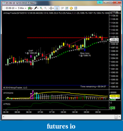 shodson's Trading Journal-20100615-es-gap-trade-fail.png