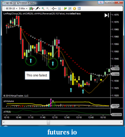 shodson's Trading Journal-20100616-double-entry4.png