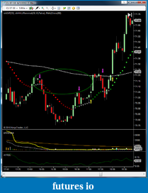shodson's Trading Journal-20100616-cl-double-entry7.png