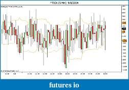NYSE Tick indicator-tick-5-min-9_8_2014.jpg