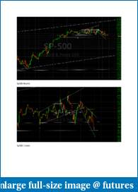 Have we JUST seen a confirmation for the 5th wave today at SP500?-sp500.pdf