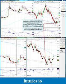 Nathan Explosion's Trading Desk - S&R w/ Trendlines-trade1.jpg