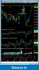 How to use volume in your trading-20090901-es-double-top.jpg